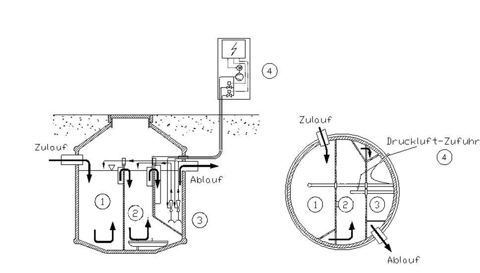 vollbiologische wirbelbett kleinkl ranlage in beton kl rgrube wsb wirbel schwebebett. Black Bedroom Furniture Sets. Home Design Ideas