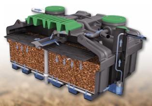 Favorit KKN-Umwelttechnik stromlose Kleinkläranlage SBR Abwasseranlage VX48