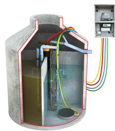 Super Klimaanlagen steuerung: Sbr kläranlage preis KQ45